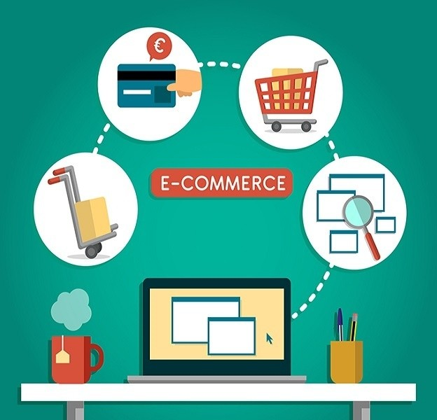 ecommerce- state tech- software solutions