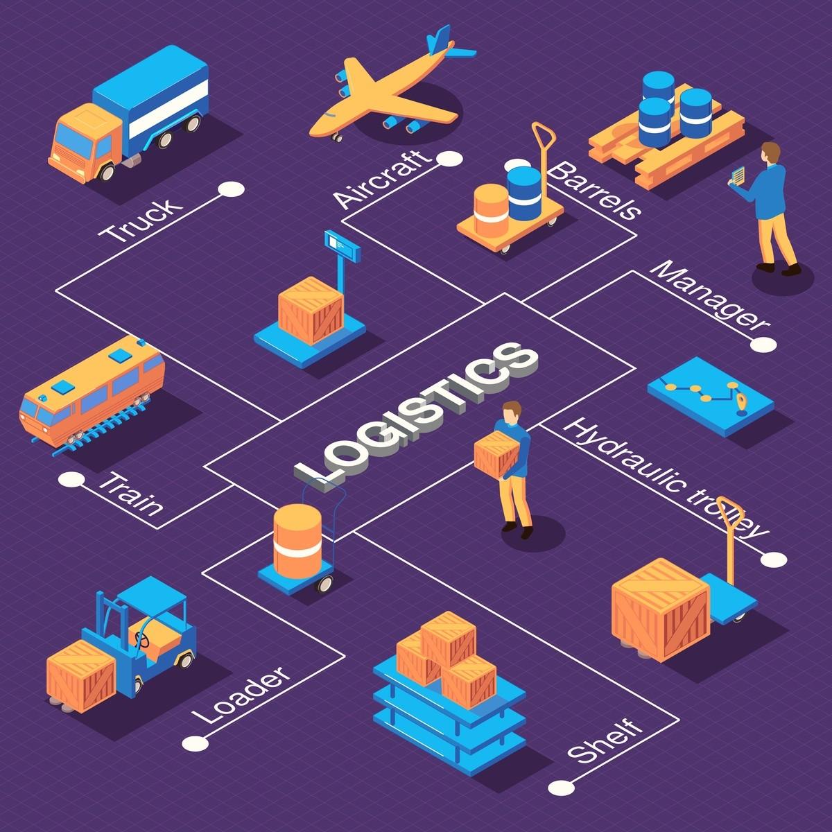 fleet management system